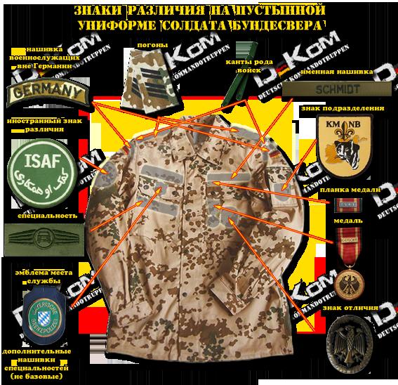Схема нашивок на униформе БВ